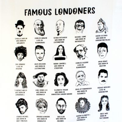 Famous Londoners Tea Towel